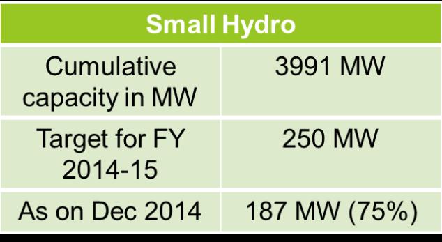 HydroStats