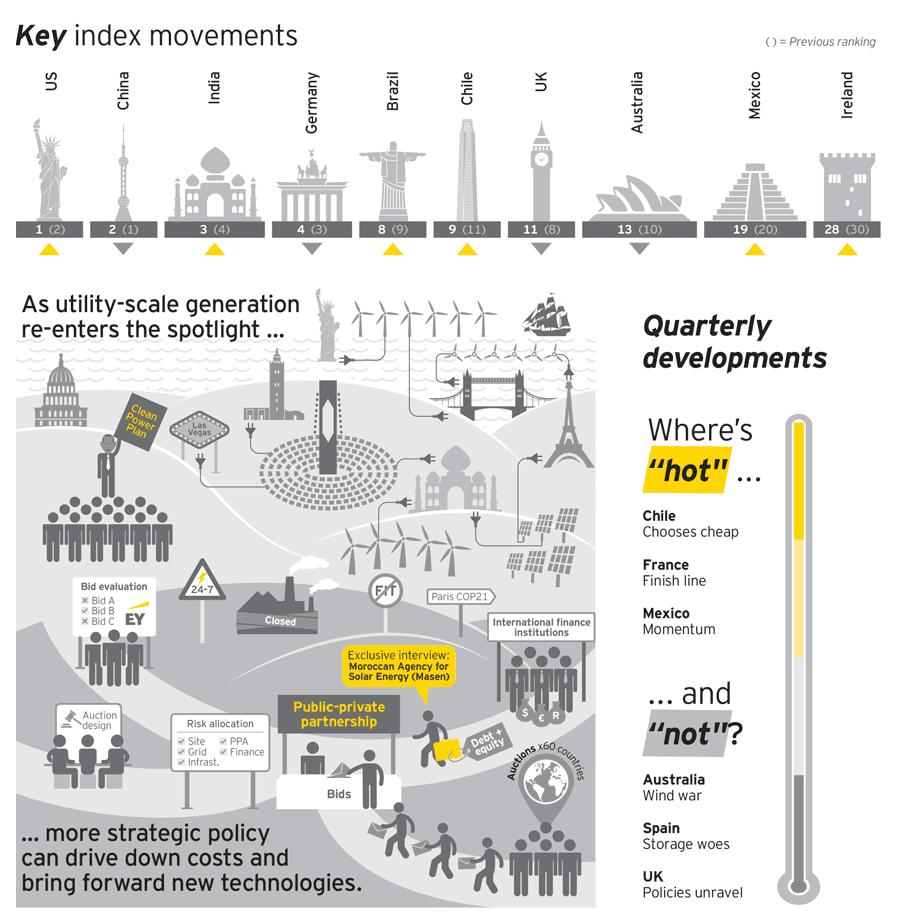 recai45-infographic