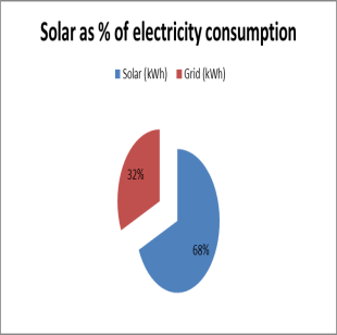 energydistribution1